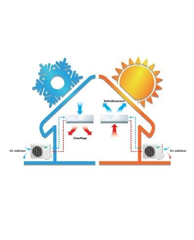 evasol nos solutions fonctionnement pompe a chaleur air eau