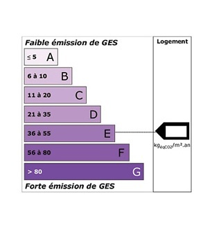 evasol pourquoi faire des economies energie diagnostic performance note dpe 2